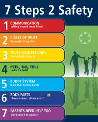 Building A Protective Environment For Children Parents